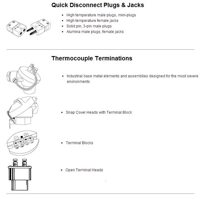 Thermocouple Terminations Hardware